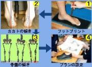 足と靴の相談室・フットケアサロン ロビンフット長津田 お出かけタウン情報